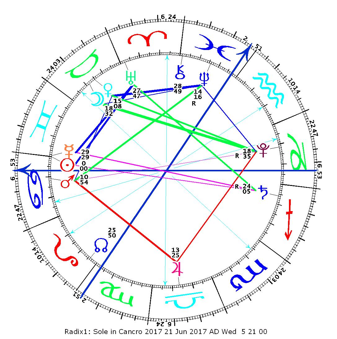 Chi è ray j risalente novembre 2014
