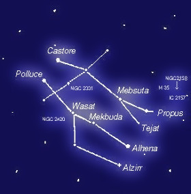 Gemelli astrologia archetipica sistemica - Nomi gemelli diversi ...